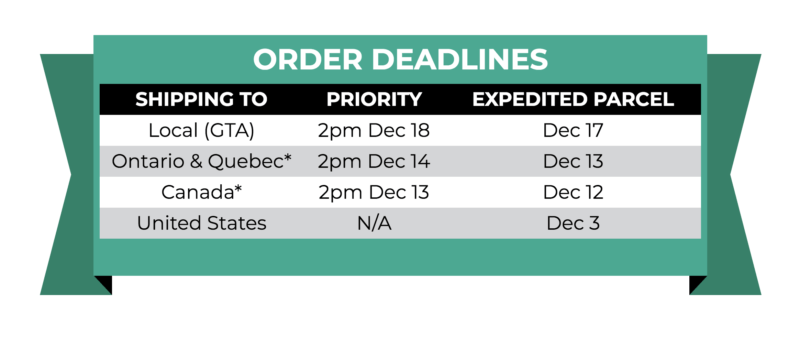 shipping cutoffs 2018