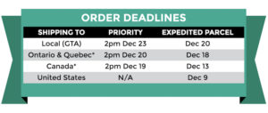 holiday shipping times